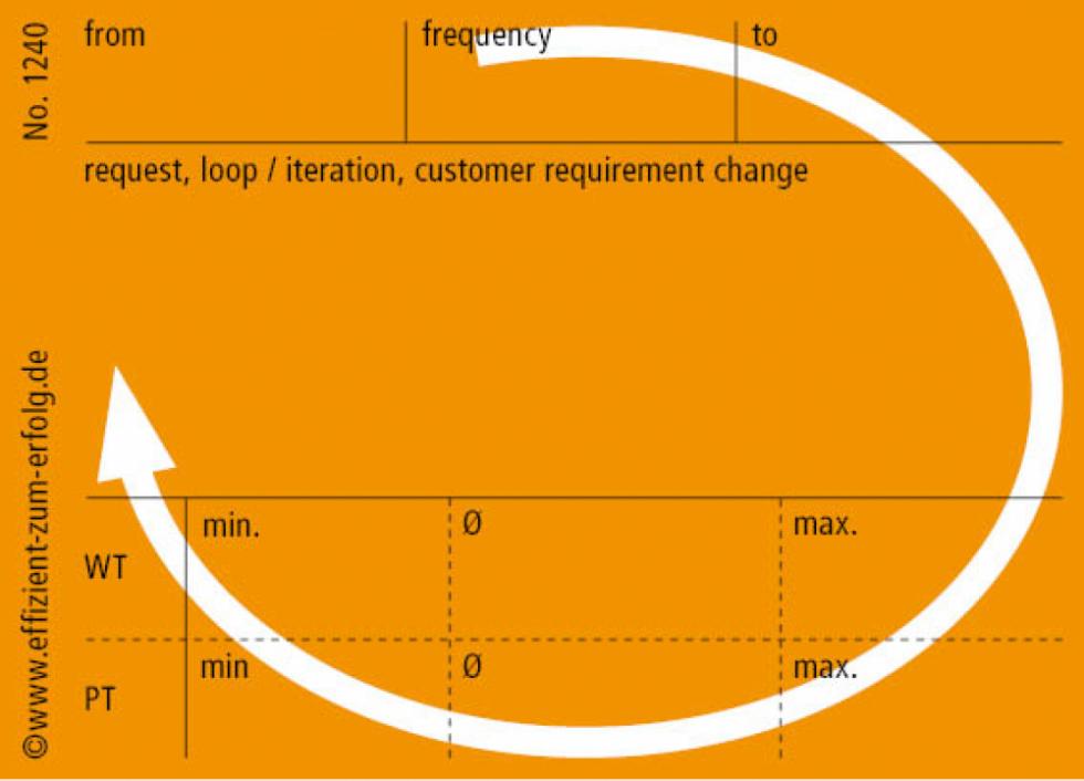"1240 - EPit ""query information flow"""