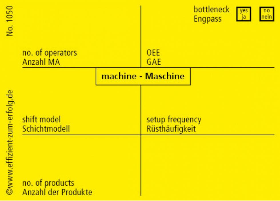 """1050 - Datenblatt """"Operation: Maschine"""""""