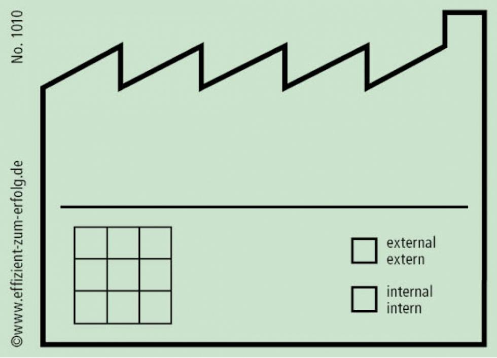 1010 - Fabriksymbol