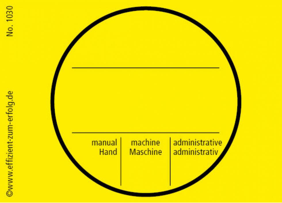1030 - Prozessymbol